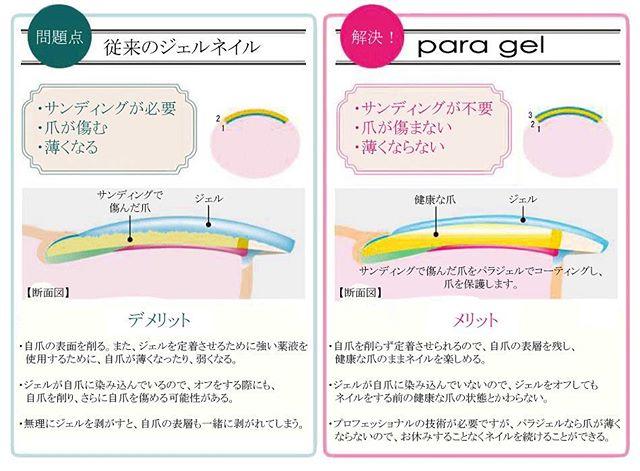 新!パラジェル☆従来のジェルネイルと、パラジェルの違いです(*´꒳`*)参考にどうぞ٩( ᐛ )و